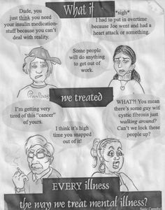 Mental illness is real and just as deserving of attention and care as ANY other illness or disorder.