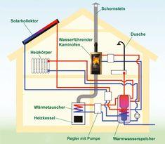 mehrere Fi-Schalter anschließen Schaltplan | Elektrik | Pinterest ...