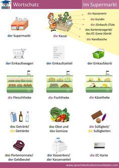 Szókincs :: Német Online - Lupán Ágival Learn German, Learn French, French Lessons, Spanish Lessons, Teaching French, Teaching Spanish, Deutsch Language, Germany Language, Spanish Alphabet