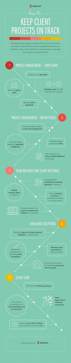Business infographic : Customer Relationships How to Keep Client Projects on Track [Infographic] : Ma