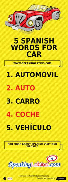 Infographic Spanish Words for Car