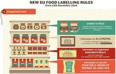 UE: da sabato 13 in vigore le nuove etichette per i prodotti alimentari | Cĭbārĭa