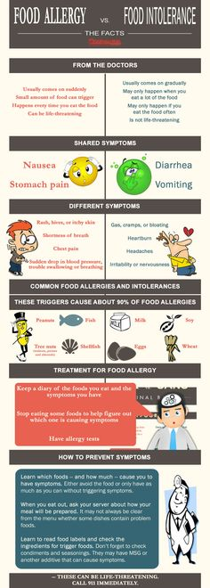 People really don't know if they have food allergy or food intolerance. So here's something that might help you decipher what.