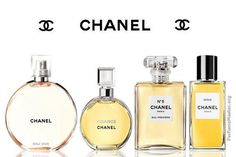 Latest Fragrance News Chanel Perfume Collection 2015 - Latest News Reviews Opinions Scent Notes Prices and more at PerfumeMaster.org