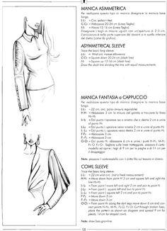 ISSUU - Il modellismo by SEWNmagazine.com