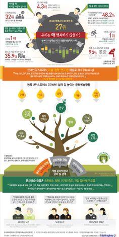 infographics 한국, OECD 36개국 중 행복순위 '27위'… 오늘 당신은 행복하십니까?