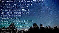Astronomy 2013: Comet ISON, Meteor Showers, Eclipses, Comet PANSTARRS, Supermoon, Mercury, Venus, Jupiter, etc