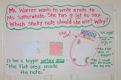 Surface-area-anchor-chart Lots of measurement ideas. Measurement Kindergarten, Math Measurement, Teaching Kindergarten, Teaching Ideas, Math Classroom, Classroom Timeline, 1st Grade Math, Grade 1, Math Talk