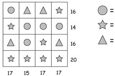 shape puzzle given the sum