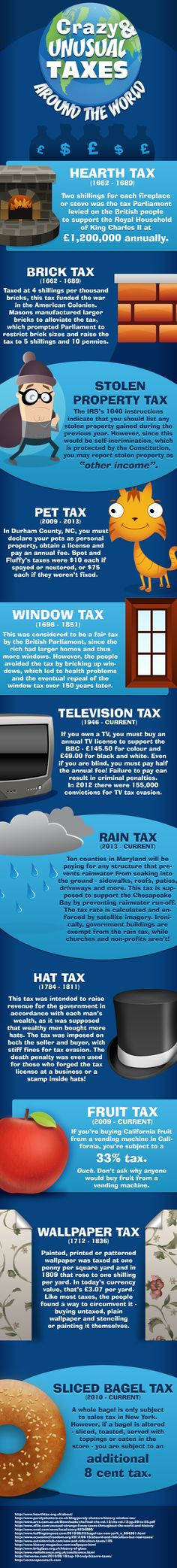 Crazy & Unusual Taxes Around the World