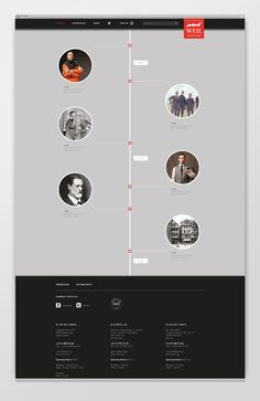 timeline | Corporate Wear Website - Preview by Katharina Mauer, via Behance