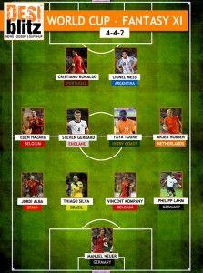World Cup 2014 Fantasy XI Team