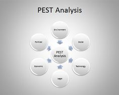 Free 3d timeline template for powerpoint presentations with unique pest powerpoint template is a free powerpoint template for business presentations with a pest or pestal toneelgroepblik Image collections