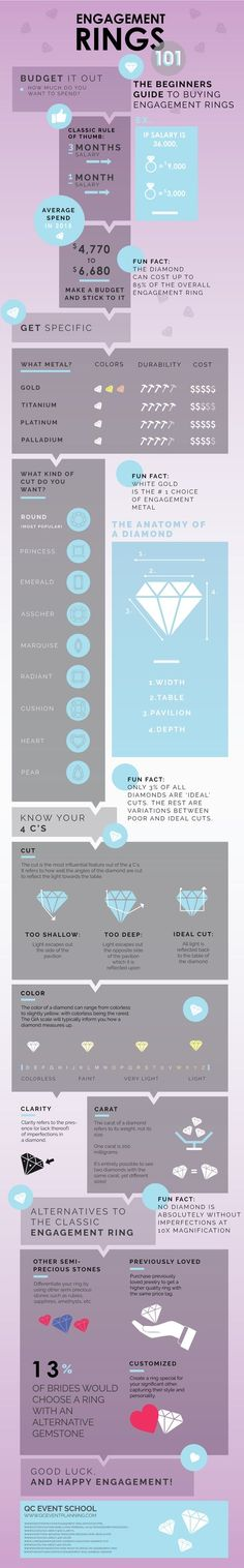 Shopping for an #engagementring? Here's some Engagement Ring 101!
