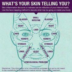 O que a nossa pele diz sobre nos