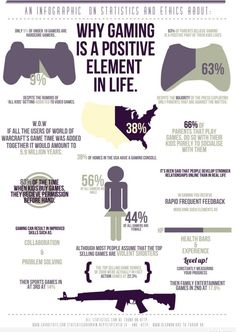 Do you play videogames? Learn why gaming is a positive element in life with this #infographic