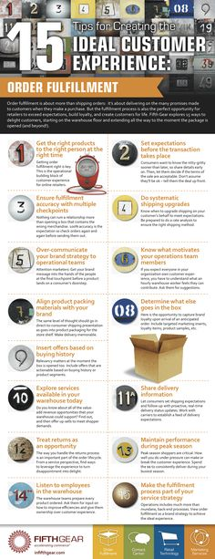 15 Tips for Creating the Ideal Customer Experience: Order Fulfillment - Fifth Gear