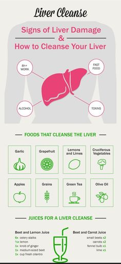 Signs of Liver Damage and How to Cleanse Your Liver - think about your health