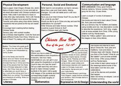 CHINESE NEW YEAR - YEAR OF THE RAM/ GOAT - EYFS PLANNING (Worms Eye-View)