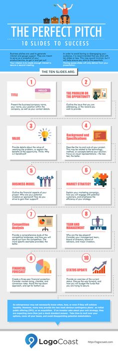 The Perfect Pitch – 10 Slides to Success (Infographic) #business #branding #marketing