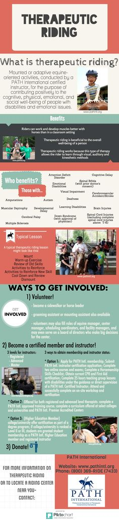 What is therapeutic riding? And how to become certified