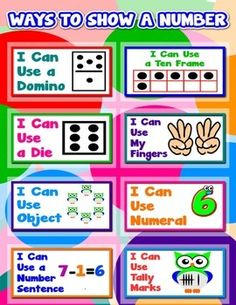 Kindergarden Number Strategy Poster {Anchor Chart with Cards for Students}  http://www.teacherspayteachers.com/Product/Kindergarden-Number-Strategy-Poster-Anchor-Chart-with-Cards-for-Students-1417805