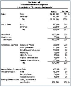 restaurant income statement example koni polycode co