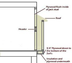 Framing a 2' bump out - does this work?-bump_out_fireplace_flush_with_floor.jpg