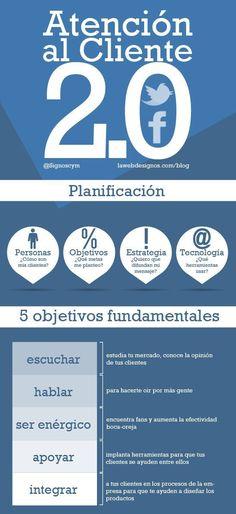 Atención al cliente 2.0. Infografia en español. #Communitymanager
