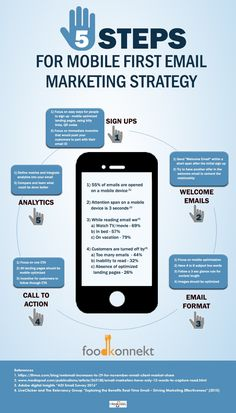 5 Steps To Prepare For Mobile Email Marketing  Call To Action: According to a latest report around 57% search on a mobile result in a store visit - juxtaposing that number to email marketing, we just cannot emphasize more on the CTA in your email. Your CTA should be linked to a coupon or offer that ... #emailmarketing
