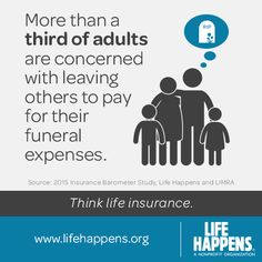 Have you heard about a family member dying and they didn't leave any money to bury them? Usually when I heard about that happening other folks had to pass the hat and try to raise the money needed. Life insurance is an inexpensive solution to this problem because chances are, life insurance is a lot more affordable than you think. All You have to do is Call Marquelon Sigler today to find out how much you need, how much it will cost, and how your family will benefit!‪…