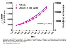 124 papers that DO NOT prove vaccines cause autism