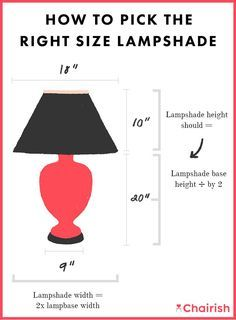 Got light, but no shade? Our super handy lampshade guide lays out all of your la. Got light, but no shade? Our super handy lampshade guide lays out all of your lampshade options, from the pag
