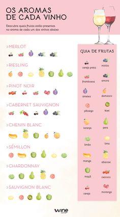 Você sabe quais frutas estão presentes em cada aroma do vinho? Esse infográfico…