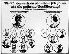 A Campanha Política do Nazismo e o uso da Propaganda para fins destrutivos.