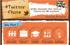 Teachers' Visual Guide to Twitter Chats ~ Educational Technology and Mobile Learning