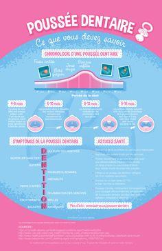Découvrez nos conseils santé pour soulager la poussée dentaire de bébé!