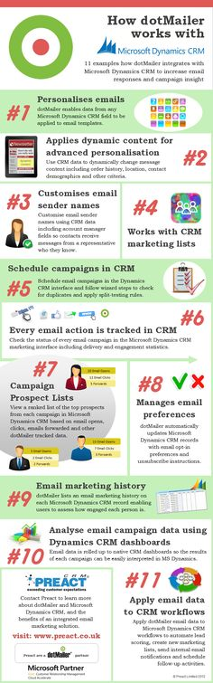 Microsoft Dynamics CRM Infographic  - Check out EmaiLab.com for more email marketing guides!