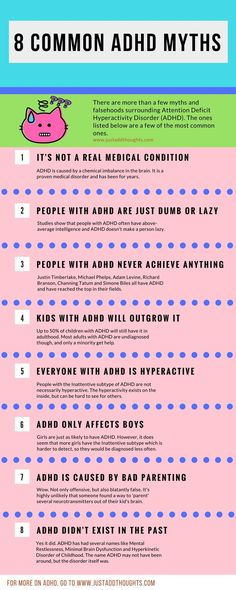 Raise awareness for ADD and ADHD.