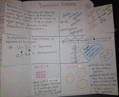 Division Strategy foldable (inside) Math Division, Division Strategies, Long Division, Middle School Classroom, Math Classroom, Fourth Grade Math, Third Grade, Fun Math, Math Activities