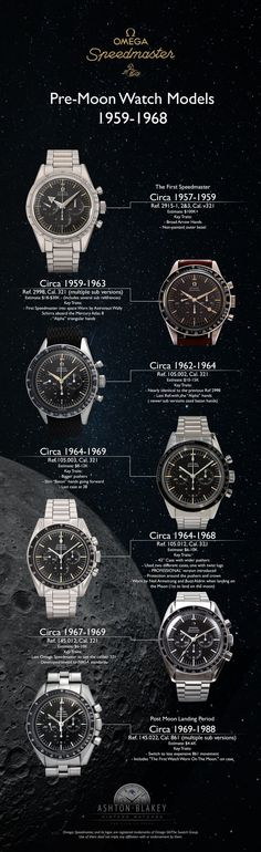 "Omega Speedmaster Pre-Moon Watch History & Models/Reference Guide - The complete evolution of the iconic ""Moon"" chronograph used by NASA incl. Reference 2915, 2998, 105.002, 105.003, 105.012, 145.022 With Lemania 321, and 861 #vintagewatches #omegawatches #speedmaster #moonwatch #omega #ashton-blakey Infographic"