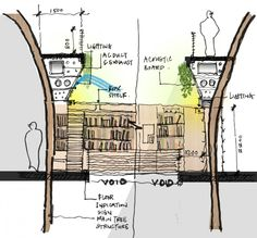 helsinki central library competition entry | tanni lam, johnny chiu, adrian lo