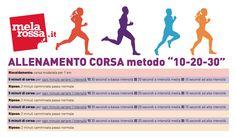 """Hai seguito il programma di Melarossa """"6 settimane per correre 30 minuti"""" oppure ti alleni già da tempo e vorresti migliorare le tue performance? Un nuovo programma di allenamento, il """"10-20-30 running concept"""", o più semplicemente """"10-20-30"""", può essere adatto a te! Si tratta semplicemente di un programma in cui devi alternare bassa e alta intensità. E' stato messo a punto dall'Università di Copenaghen e consiste in sedute più brevi, ma che promettono di migliorare le tue performance e…"""