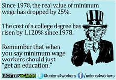Not to mention minimum wage jobs make up a bigger portion of the economy and a record number of college degree holders are having no choice but to work minimum wage.
