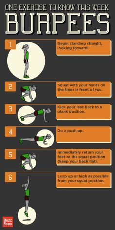 What Is A Burpee? Benefits of Burpees, How To Do A Burpee & Variations (Infographic and Videos)