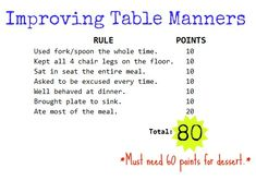 Great chart and tips on how to improve table manners for kids. Choose rewards that your own kids would love. It would be great not to be the table manner police anymore!