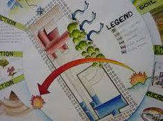 sun path diagram site analysis - بحث Google