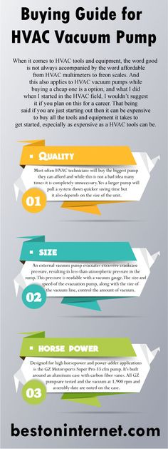 If you want to buy Best HVAC Vacuum Pump then you have to keep in mind some factor. In this info graphic I have explained that factors with detail.