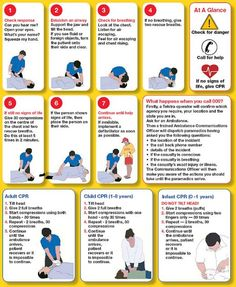 i felt the need to review CPR last night... researched all sorts of youtube videos. i told bren tonight and we practised chest compressions and rescue breathing lol...  too funny but seriously, so cool how it all works! human beings are amazing. chest compressions are the shit. and we should ALL know how to do this! :)