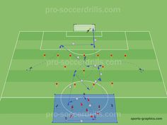 Building Attacks Randomly. Attacking combinations without full backs. Combinations and performed passes must be played randomly in a good harmony o...